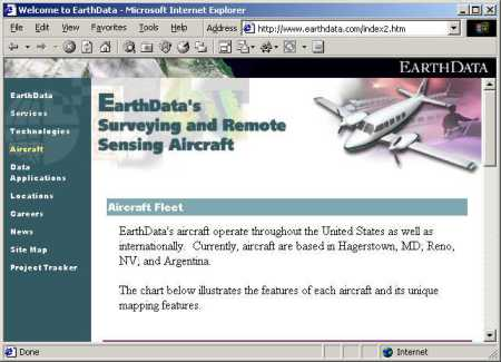 EarthData International website